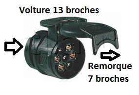 ADAPTATEUR VOITURE 13 BROCHES vers REMORQUE 7 BROCHES