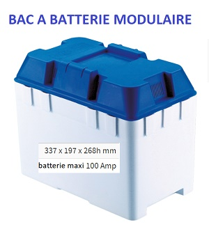bac modulaire