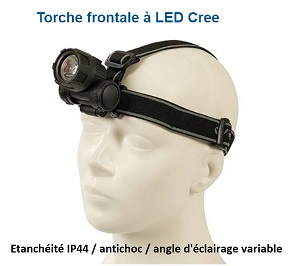 Lampe frontale à LED à focale variable !
