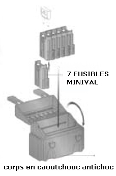Porte fusible 7 voies MINIVAL